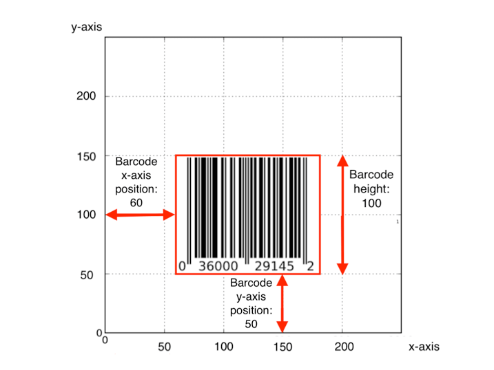 pos system xy axis grid barcode sample settings